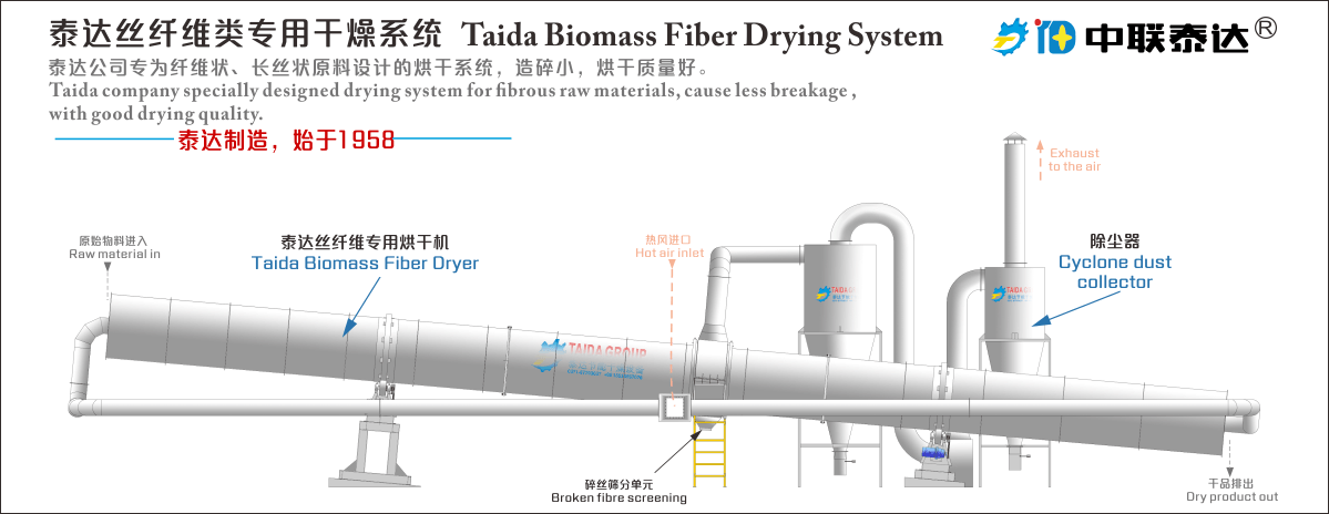wood biomass rotary dryer